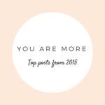 Most Popular Posts 2015